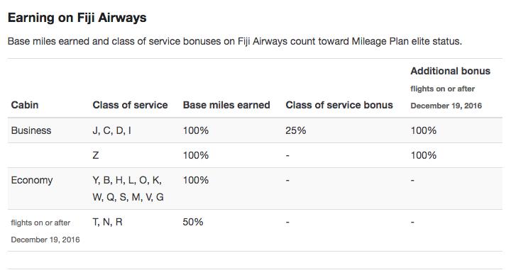 Revealed! INSANE Alaska Airlines partner earn rates