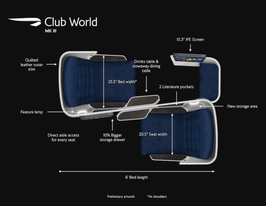 British Airways aims for the crown with its stunning new business class with doors