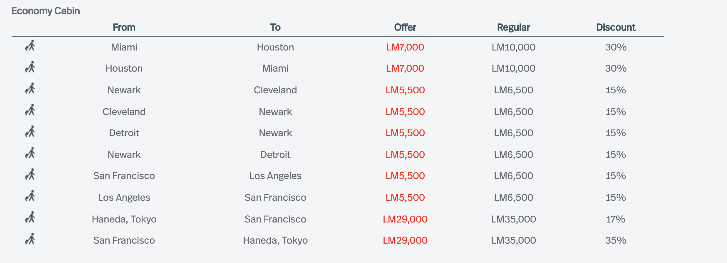 30% discount on LifeMiles bookings on select Star Alliance Routes - economy routes